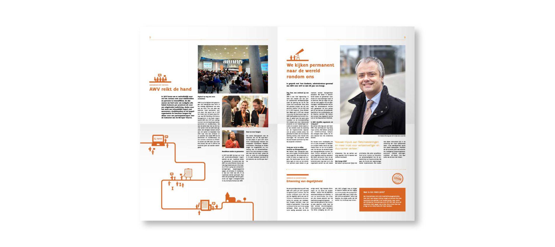 Eerste pagina van het activiteitenverslag.